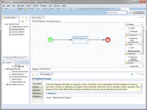 Eclipse bpmn2 modeler user guide version 101 ccuart Gallery