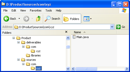 Nesting resources in output directory