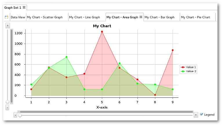 chart and line graph Click the line option and select the type of line chart you want to use from the line menu the data series you selected will now be transformed into a line chart, giving you a bar and line graph show comments.