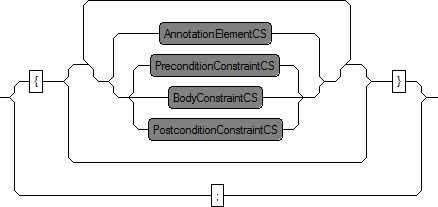 how to write ocl constraints