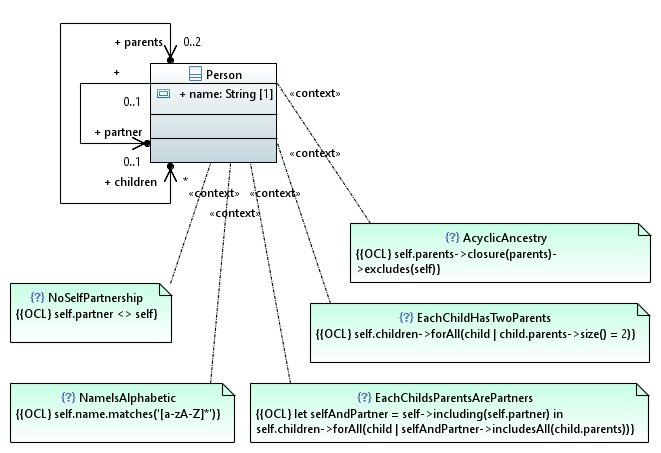 Ocl constraint examples for uml using papyrus the figure shows a metamodel specified in uml as a papyrus class diagram the upper half shows a simple metamodel comprising just a person class ccuart Images