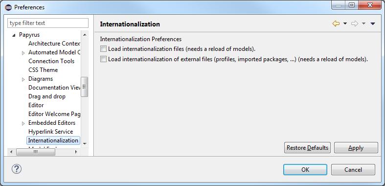 internationalization models